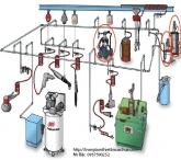 Hệ thống máy nén khí cho nhà xưỡng